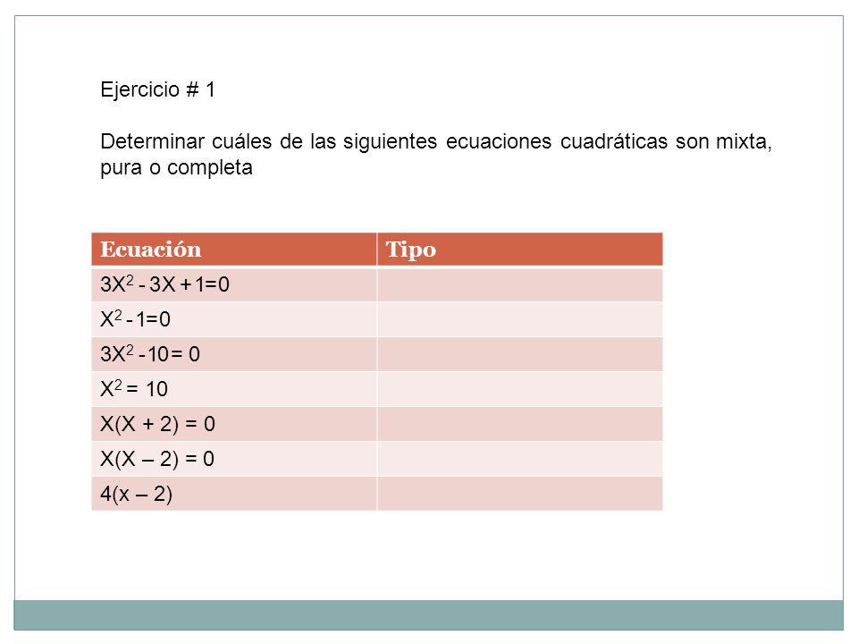 Ejercicio # 1 Determinar cuáles de las siguientes ecuaciones cuadráticas son mixta, pura o completa.