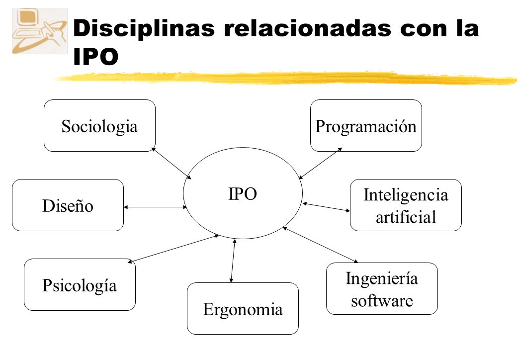 Disciplinas relacionadas con la IPO
