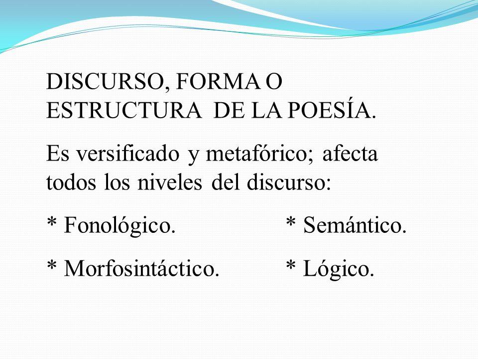 DISCURSO, FORMA O ESTRUCTURA DE LA POESÍA.