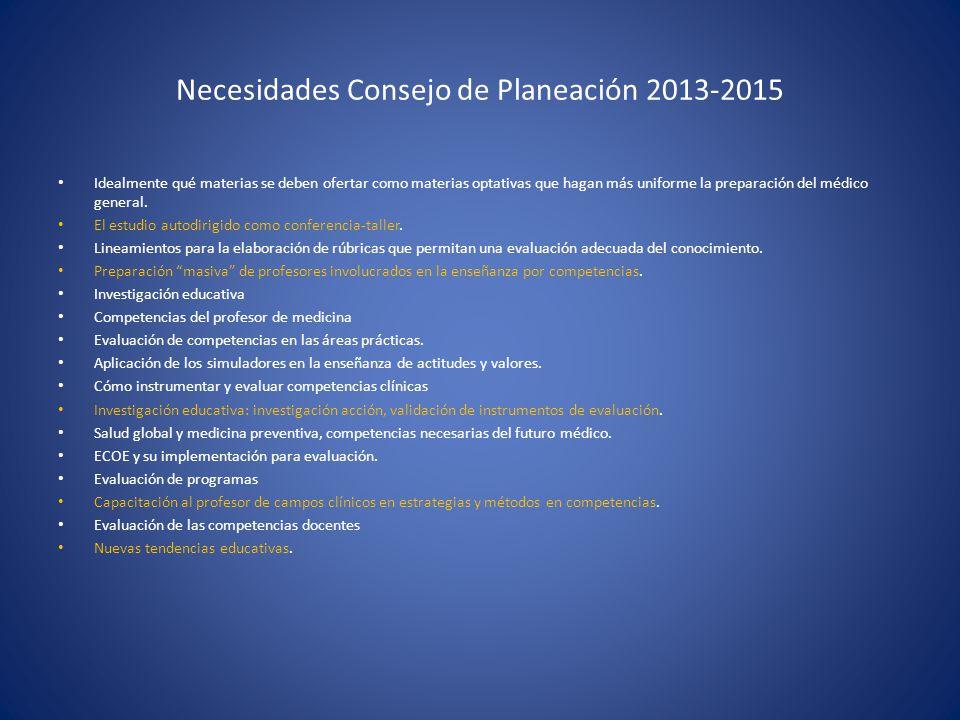Necesidades Consejo de Planeación 2013-2015