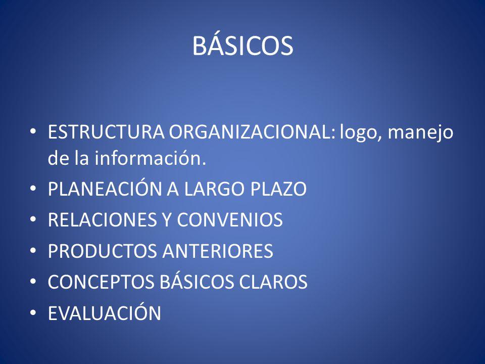 BÁSICOS ESTRUCTURA ORGANIZACIONAL: logo, manejo de la información.