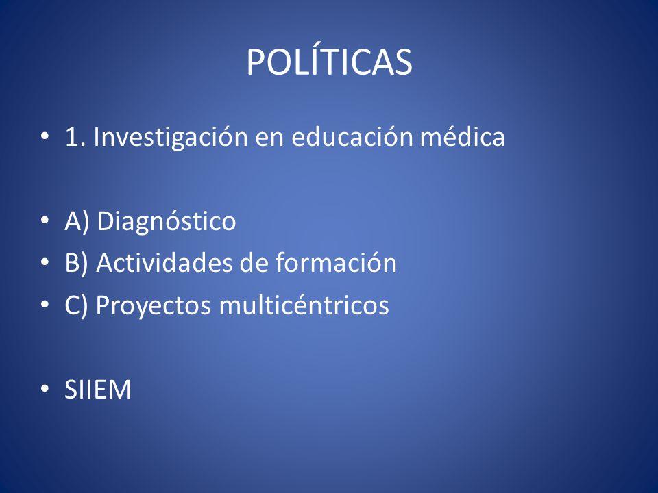 POLÍTICAS 1. Investigación en educación médica A) Diagnóstico