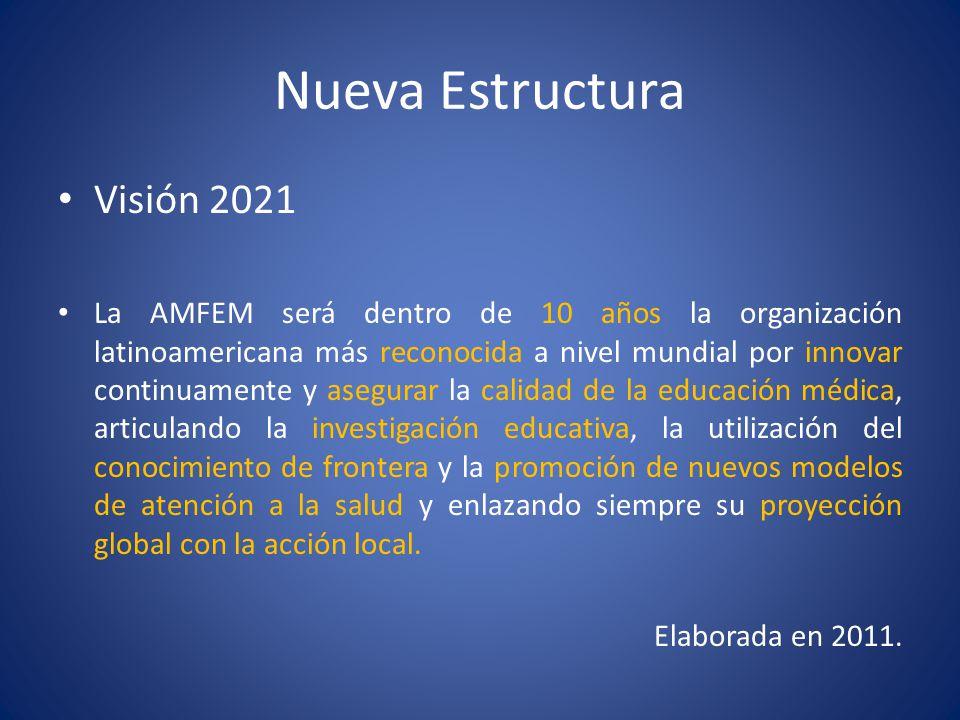 Nueva Estructura Visión 2021