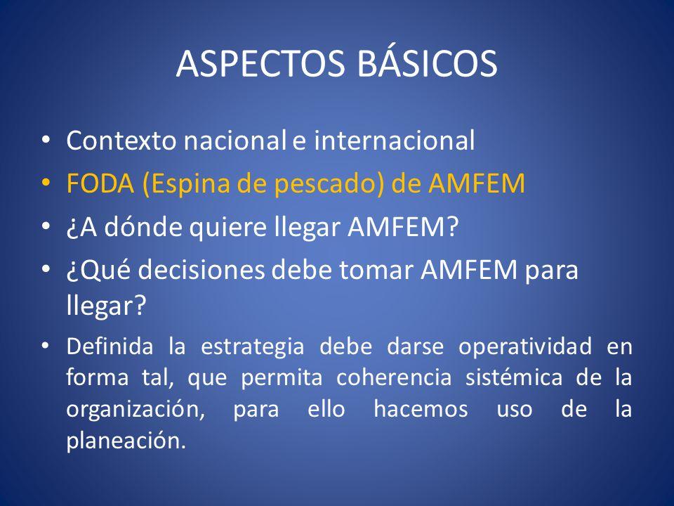ASPECTOS BÁSICOS Contexto nacional e internacional