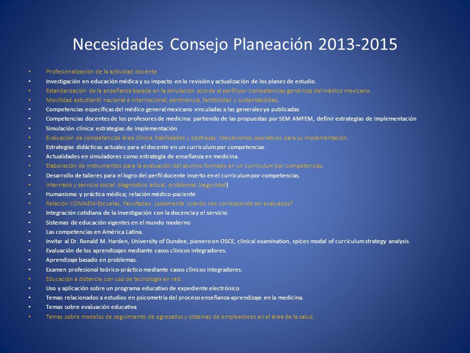 Necesidades Consejo Planeación 2013-2015