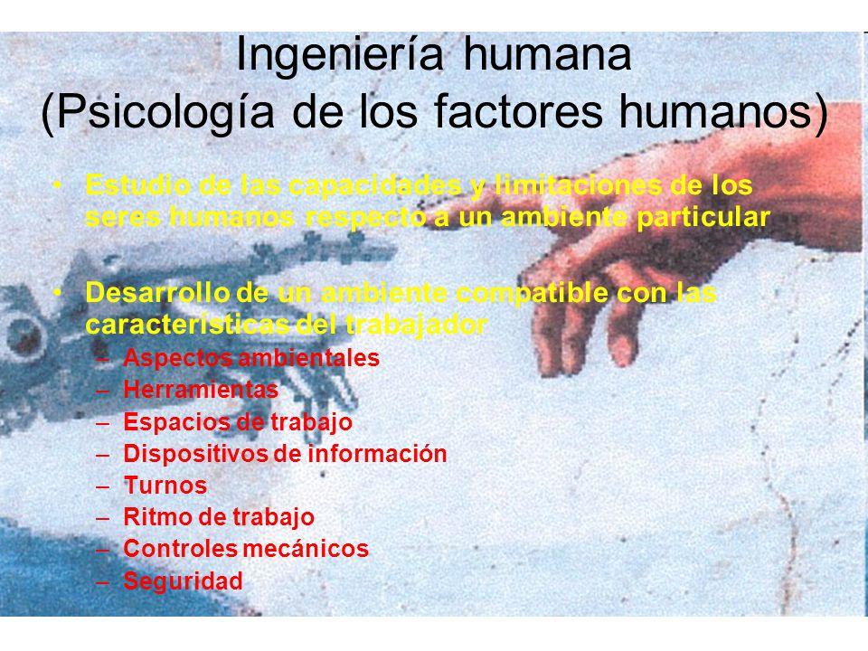 Ingeniería humana (Psicología de los factores humanos)