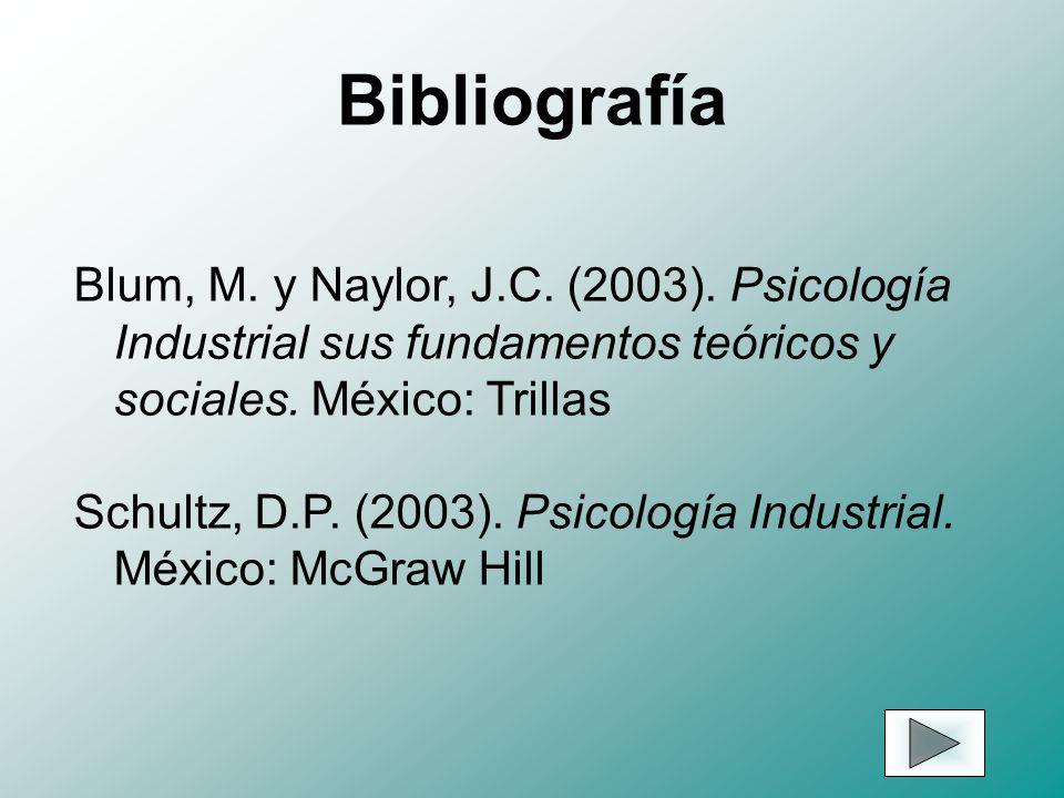 Bibliografía Blum, M. y Naylor, J.C. (2003). Psicología Industrial sus fundamentos teóricos y sociales. México: Trillas.