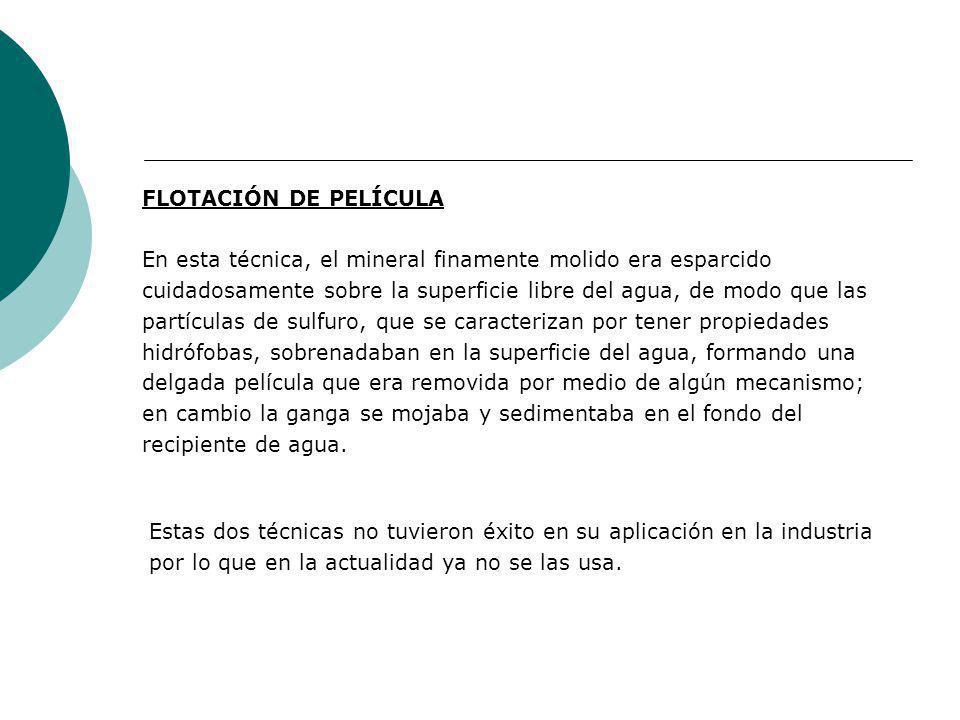 FLOTACIÓN DE PELÍCULA