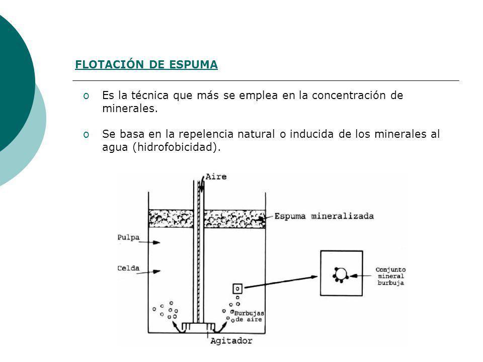 FLOTACIÓN DE ESPUMA Es la técnica que más se emplea en la concentración de minerales.