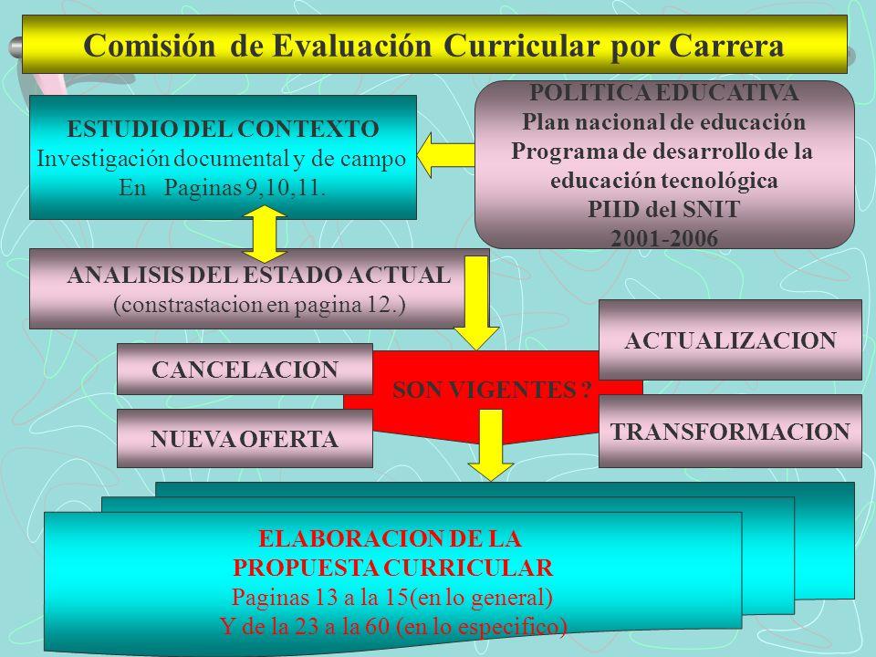 Comisión de Evaluación Curricular por Carrera