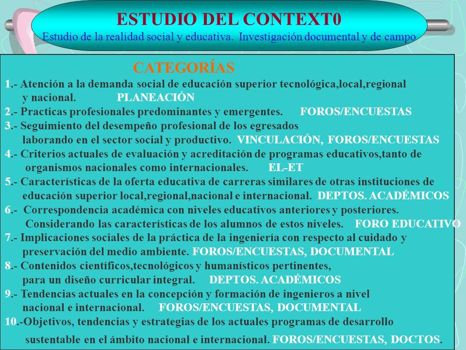 ESTUDIO DEL CONTEXT0 CATEGORÍAS