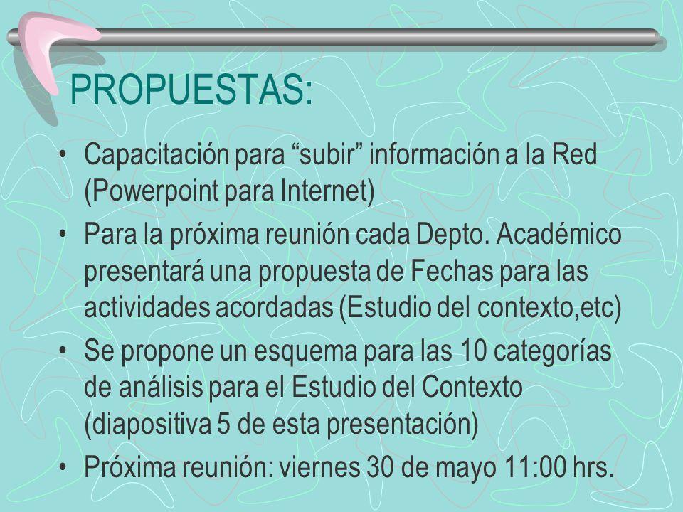 PROPUESTAS: Capacitación para subir información a la Red (Powerpoint para Internet)
