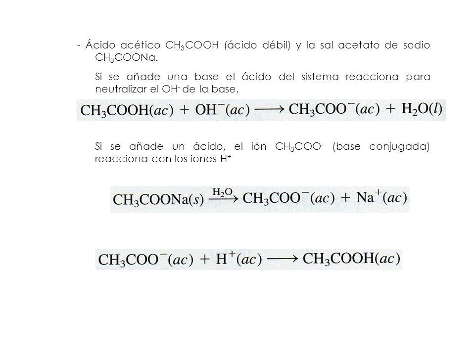- Ácido acético CH3COOH (ácido débil) y la sal acetato de sodio CH3COONa.