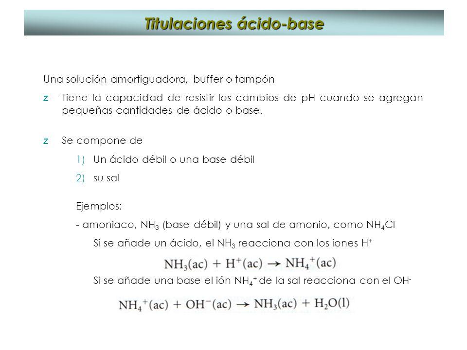 Titulaciones ácido-base