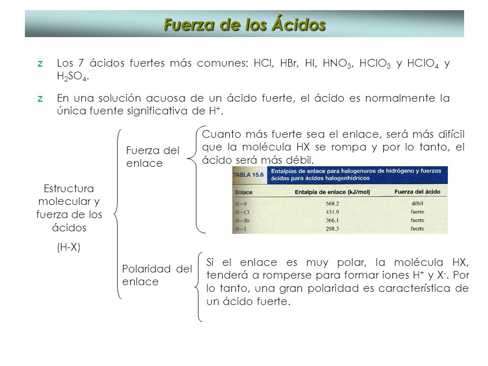Estructura molecular y fuerza de los ácidos