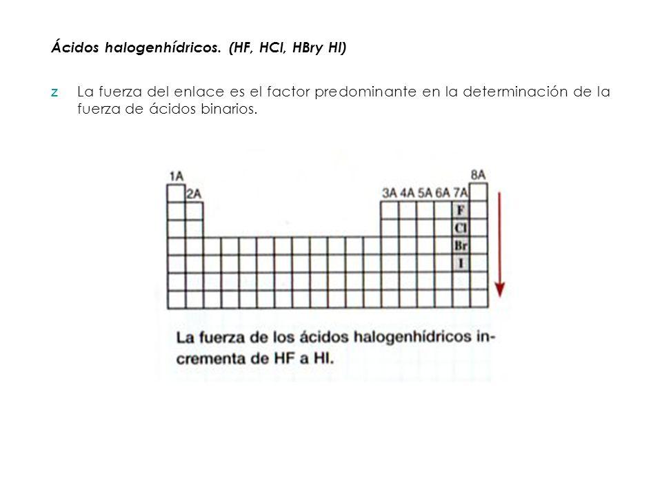 Ácidos halogenhídricos. (HF, HCl, HBry HI)