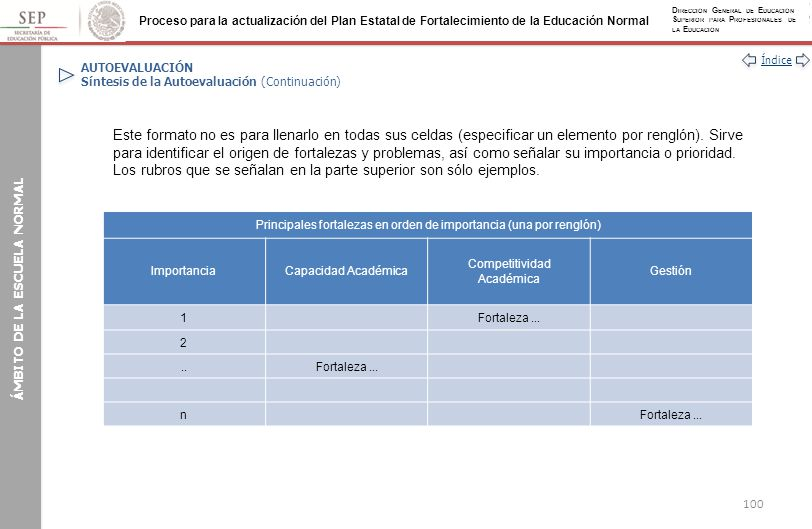 AUTOEVALUACIÓN Síntesis de la Autoevaluación (Continuación)