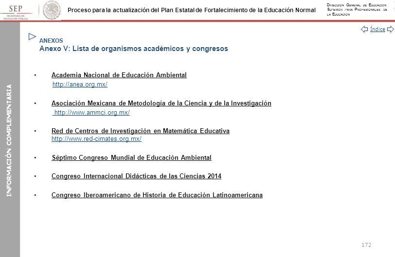 ANEXOS Anexo V: Lista de organismos académicos y congresos