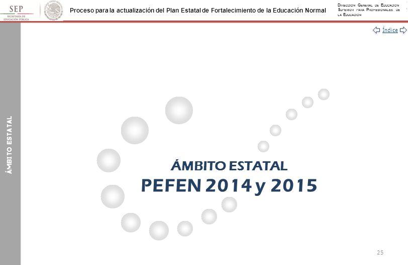 ÁMBITO ESTATAL ÁMBITO ESTATAL PEFEN 2014 y 2015