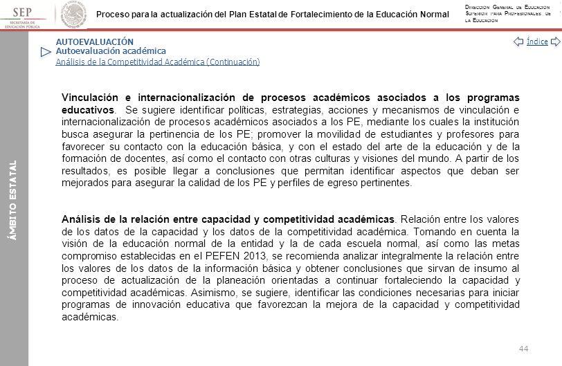 AUTOEVALUACIÓN Autoevaluación académica Análisis de la Competitividad Académica (Continuación)