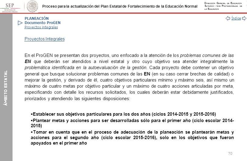 PLANEACIÓN Documento ProGEN Proyectos integrales
