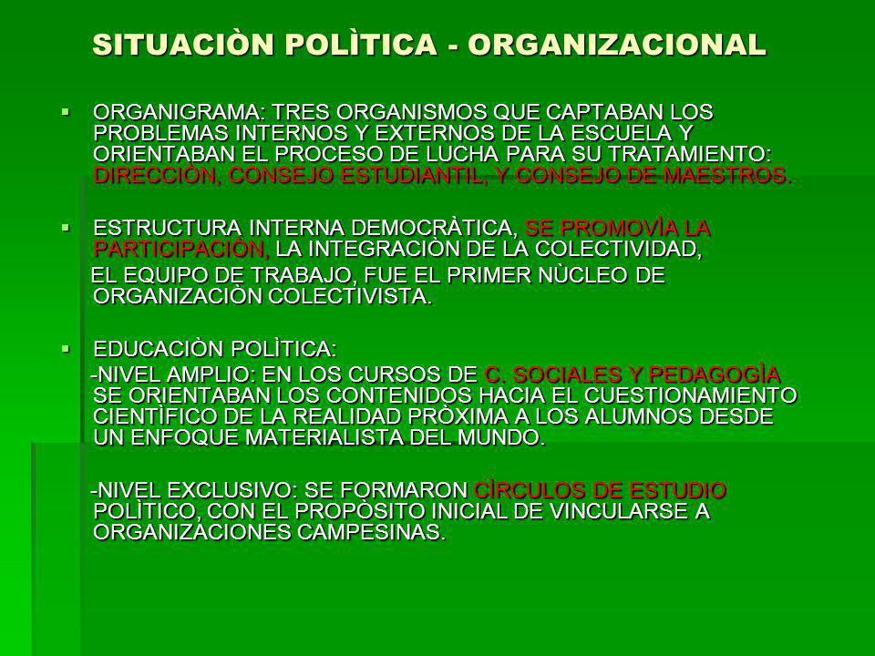 SITUACIÒN POLÌTICA - ORGANIZACIONAL