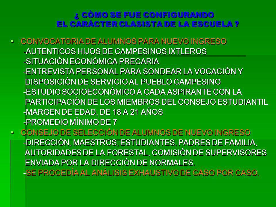 ¿ CÒMO SE FUE CONFIGURANDO EL CARÀCTER CLASISTA DE LA ESCUELA