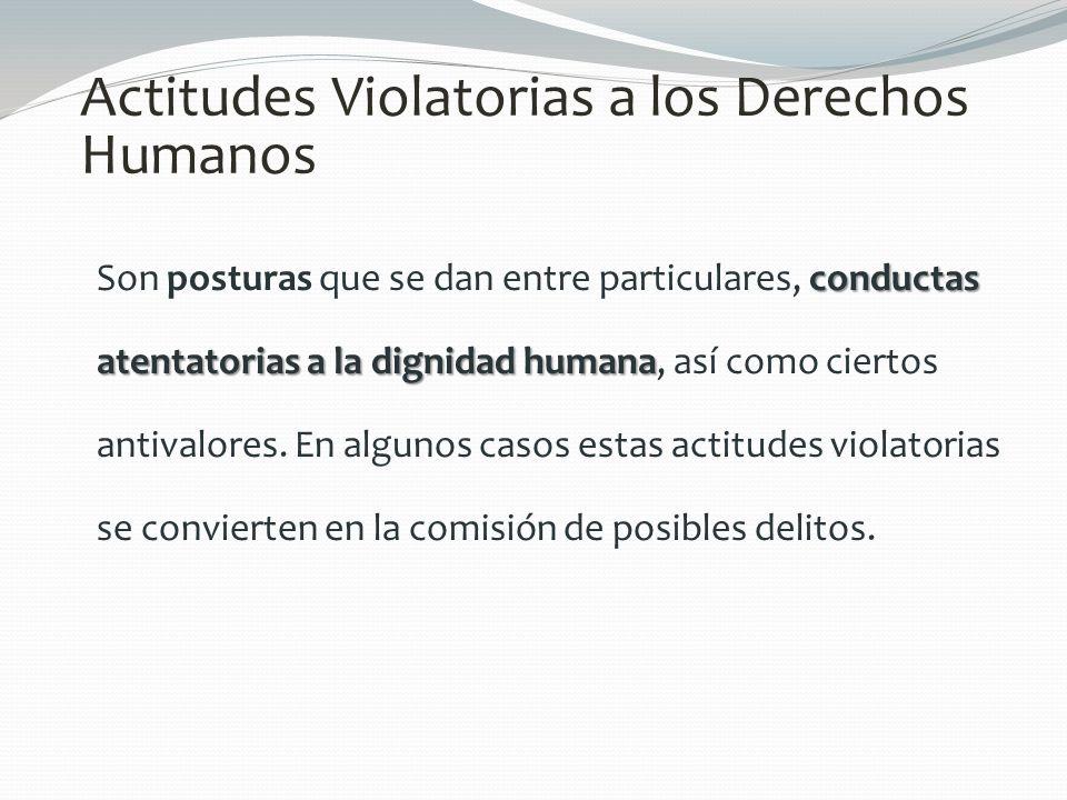 Actitudes Violatorias a los Derechos Humanos