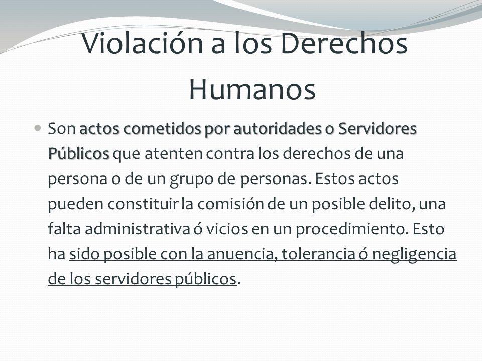 Violación a los Derechos Humanos