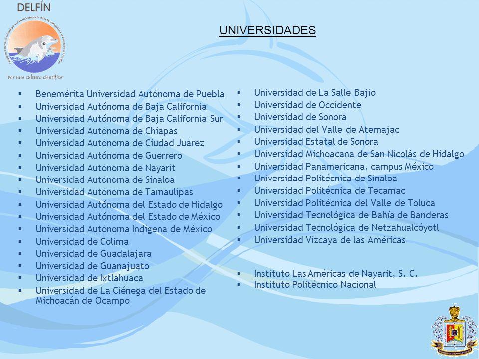UNIVERSIDADES Benemérita Universidad Autónoma de Puebla