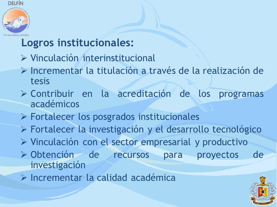 Logros institucionales: