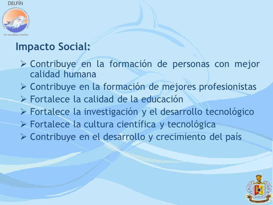Impacto Social: Contribuye en la formación de personas con mejor calidad humana. Contribuye en la formación de mejores profesionistas.