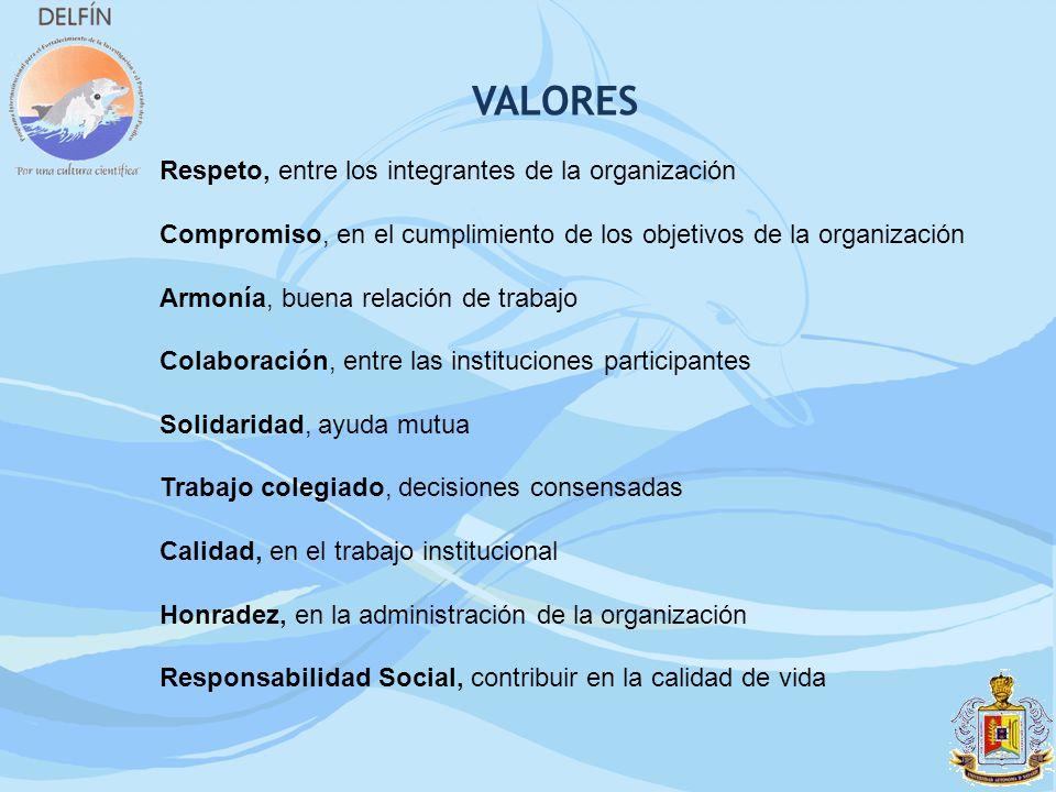 VALORES Respeto, entre los integrantes de la organización