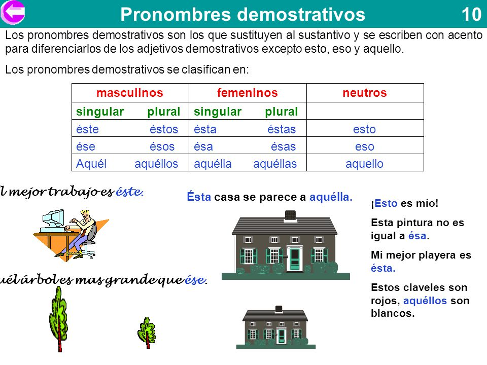 Pronombres demostrativos 10