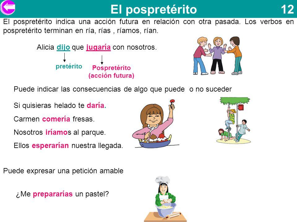 Pospretérito (acción futura)