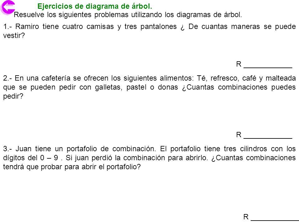 Ejercicios de diagrama de árbol.