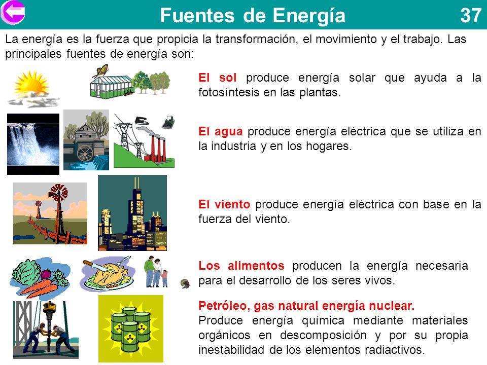 Fuentes de Energía 37