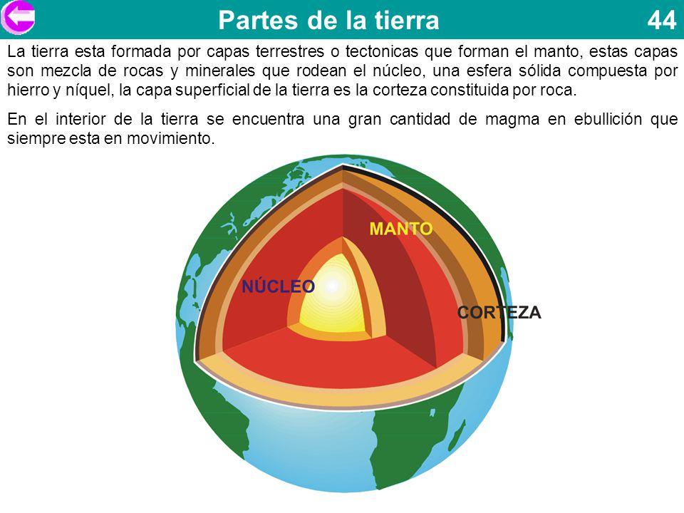 Partes de la tierra 44