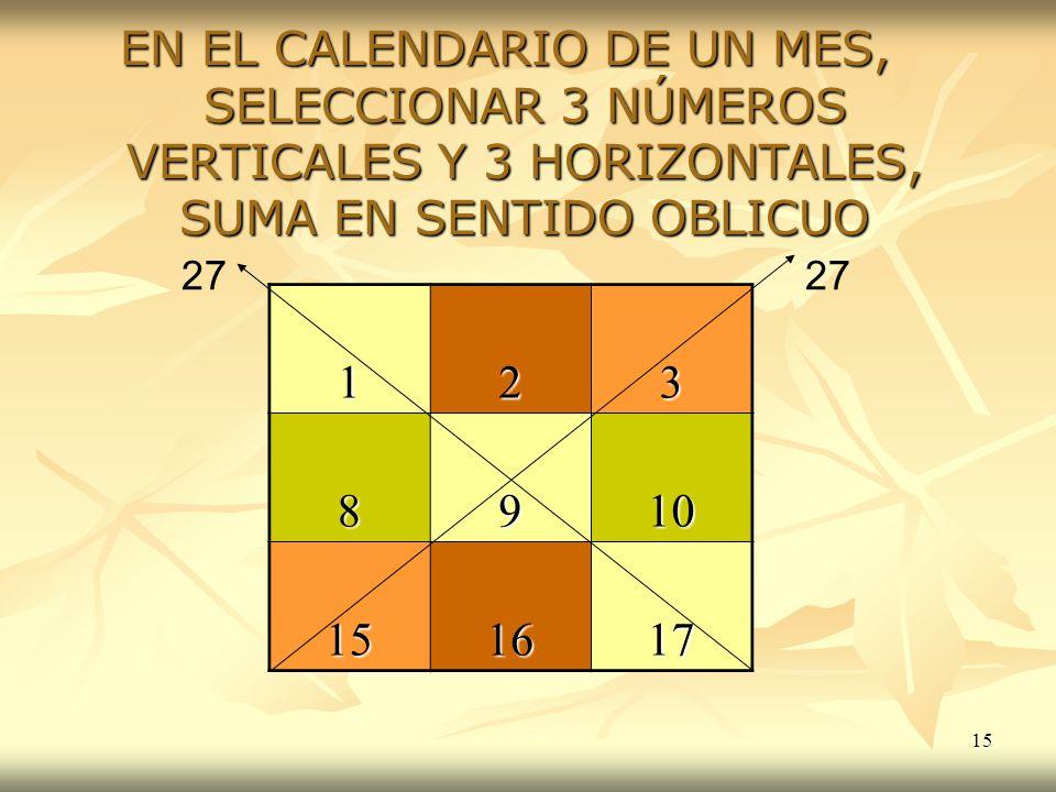 EN EL CALENDARIO DE UN MES, SELECCIONAR 3 NÚMEROS VERTICALES Y 3 HORIZONTALES, SUMA EN SENTIDO OBLICUO
