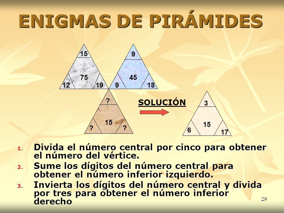ENIGMAS DE PIRÁMIDES 75. 45. 15. 9. 12. 19. 9. 18. 15. 15. SOLUCIÓN. 3. 6. 17.