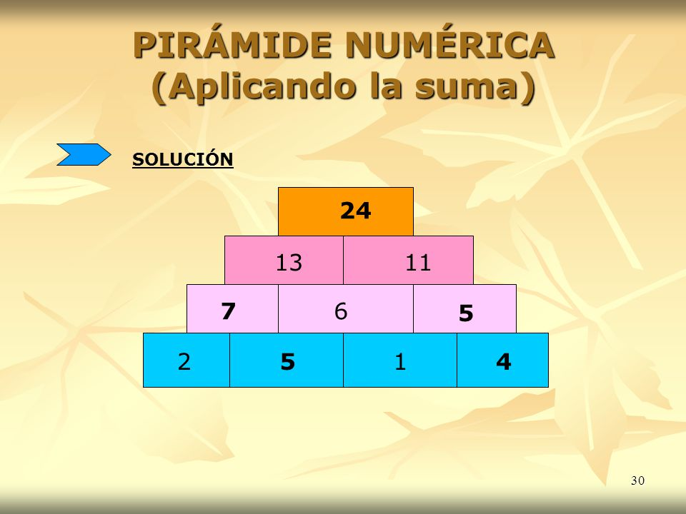 PIRÁMIDE NUMÉRICA (Aplicando la suma)