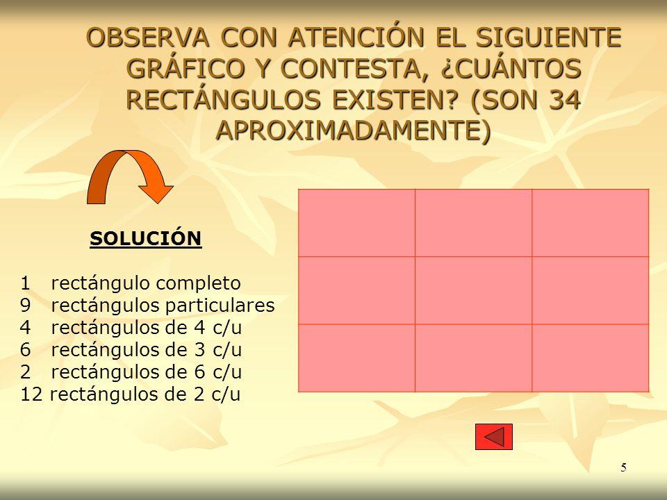 OBSERVA CON ATENCIÓN EL SIGUIENTE GRÁFICO Y CONTESTA, ¿CUÁNTOS RECTÁNGULOS EXISTEN (SON 34 APROXIMADAMENTE)