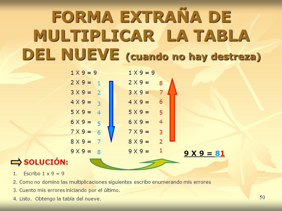 FORMA EXTRAÑA DE MULTIPLICAR LA TABLA DEL NUEVE (cuando no hay destreza)