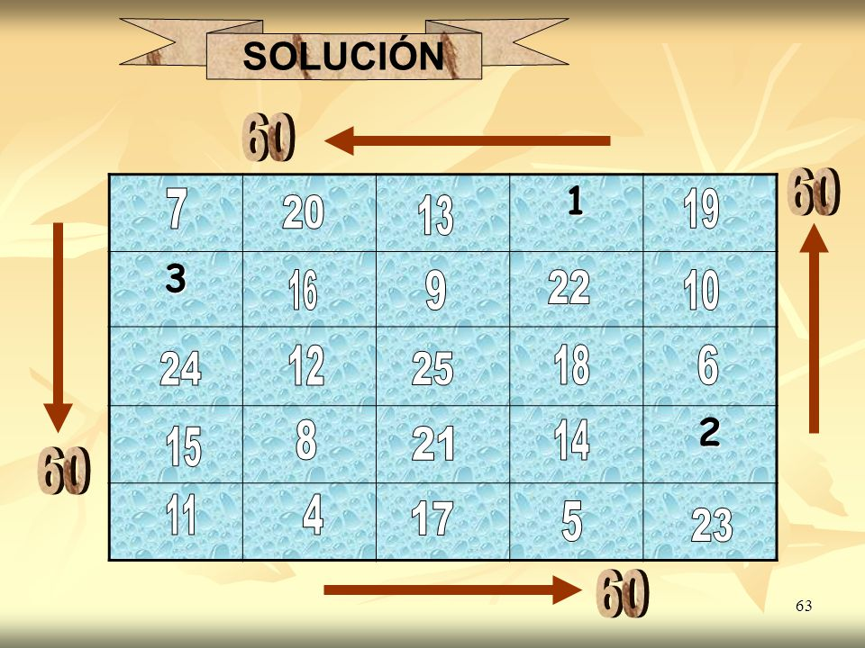 SOLUCIÓN 60 60 1 3 2 7 19 20 13 16 9 22 10 12 18 6 24 25 8 14 15 21 60 11 4 17 5 23 60