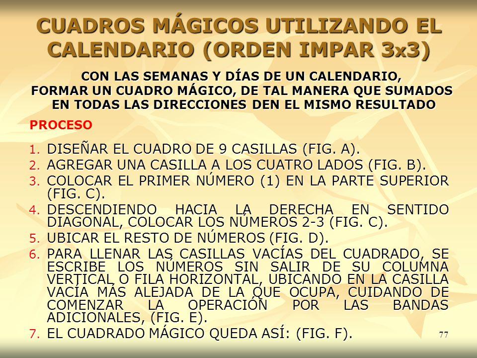 CUADROS MÁGICOS UTILIZANDO EL CALENDARIO (ORDEN IMPAR 3x3)