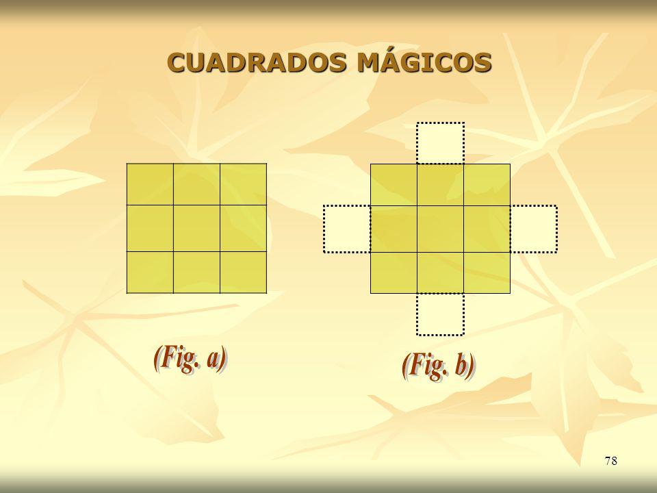 CUADRADOS MÁGICOS (Fig. a) (Fig. b)