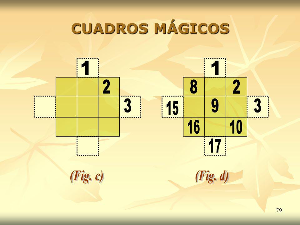 CUADROS MÁGICOS 1 1 2 8 2 3 9 3 15 16 10 17 (Fig. c) (Fig. d)