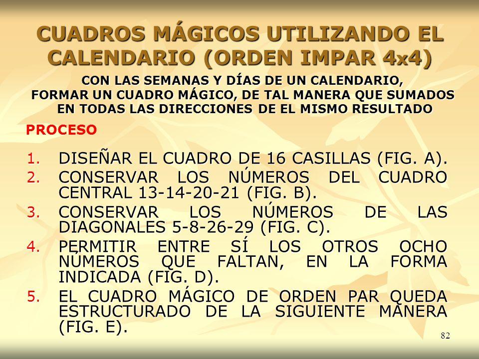 CUADROS MÁGICOS UTILIZANDO EL CALENDARIO (ORDEN IMPAR 4x4)