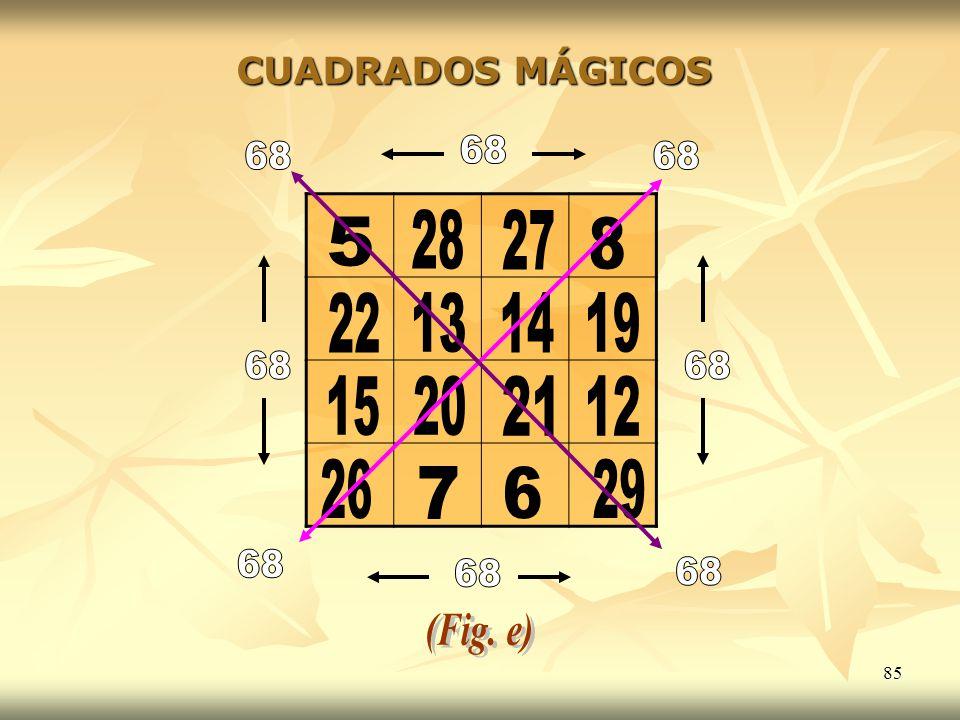 CUADRADOS MÁGICOS 68 68 68 28 27 5 8 22 13 14 19 68 68 15 20 21 12 26 29 7 6 68 68 68 (Fig. e)