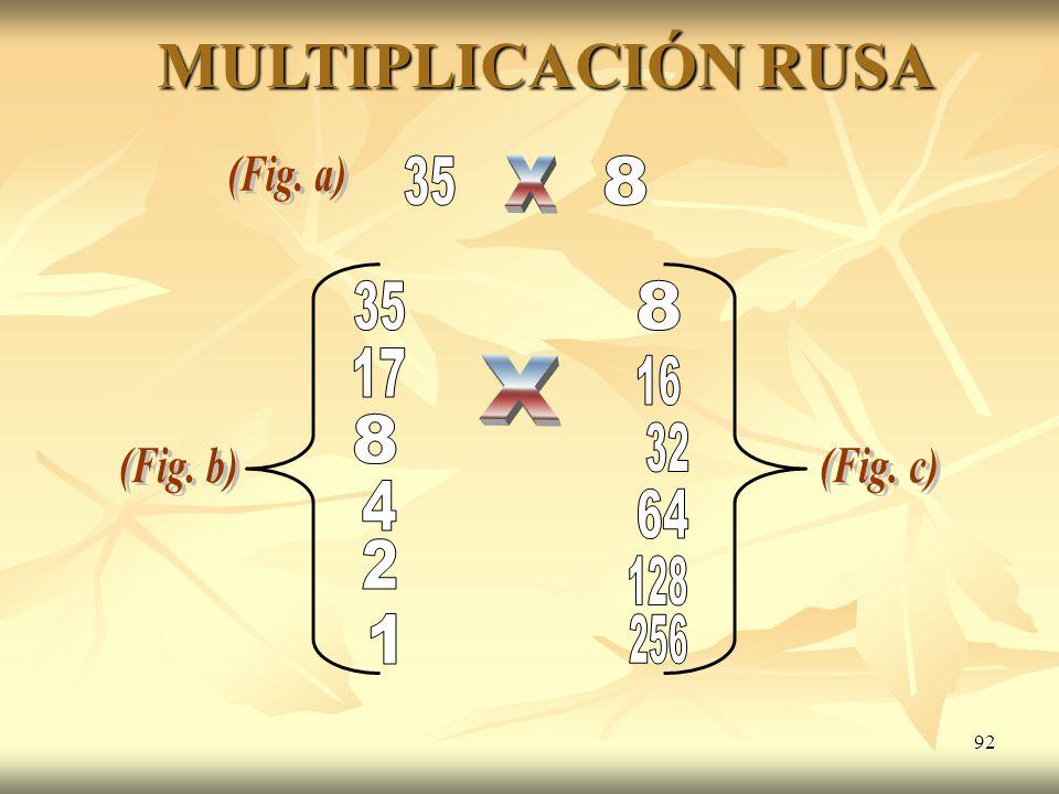 MULTIPLICACIÓN RUSA 35 8 35 8 17 X 16 8 32 4 64 2 128 1 256 X (Fig. a)